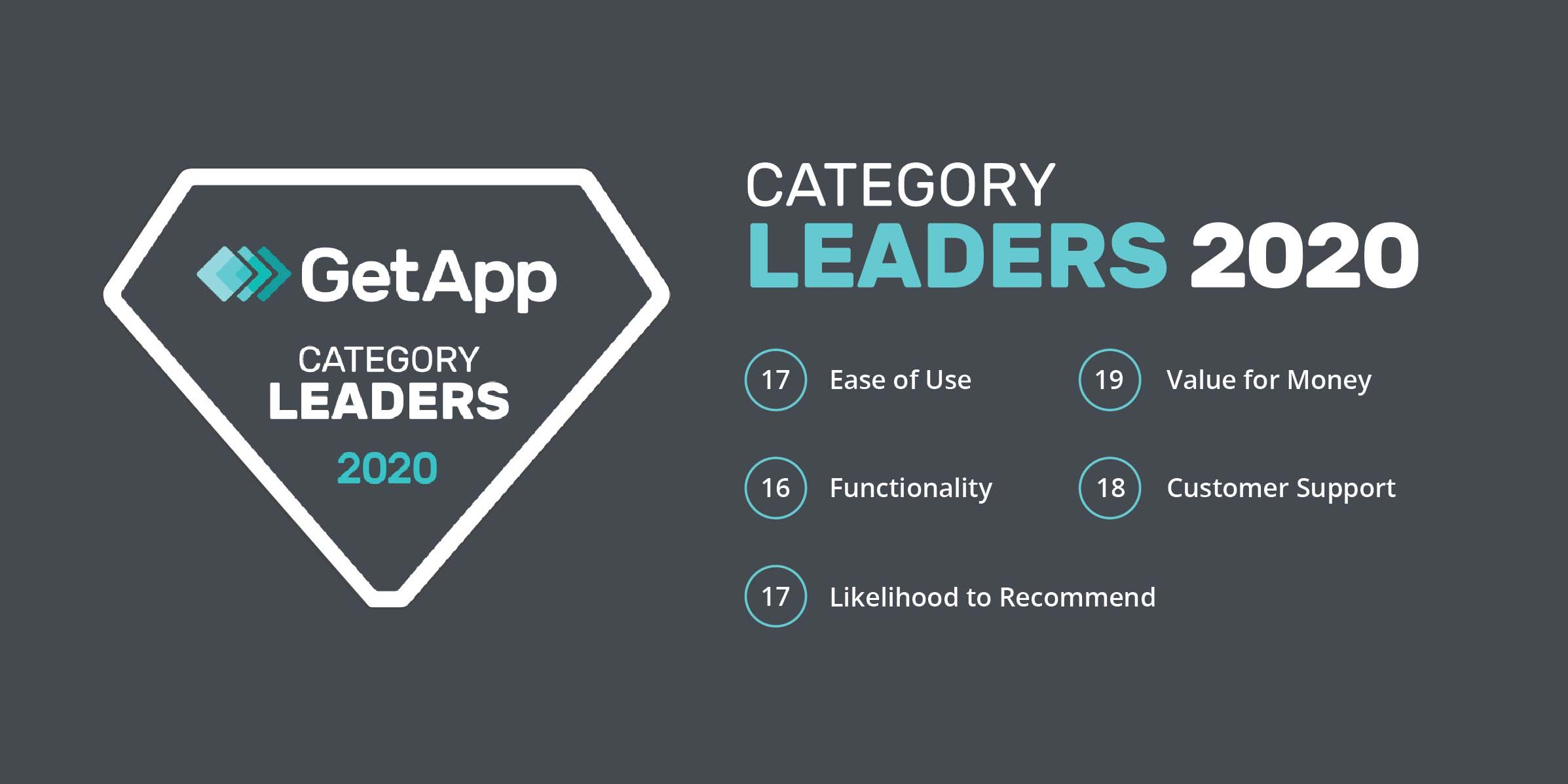 ProjectTeam named in 2020 Category Leaders by GetApp